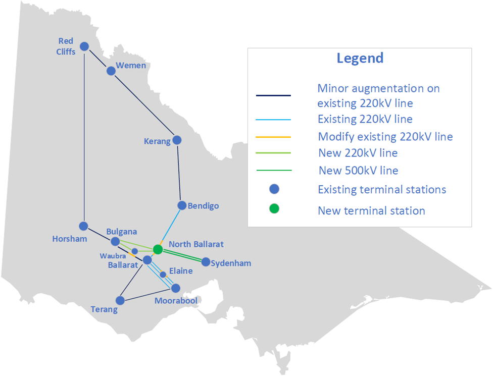 Preferred option for Western Victoria Renewable Integration RIT-T