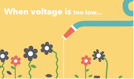 too little voltage infographic
